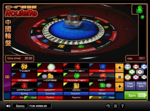 Chinese Roulette, сделано 1x2 Gaming.